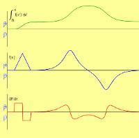 calculus grapher